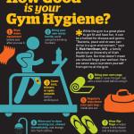 Gym-Hygiene