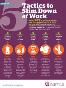 Work Weight