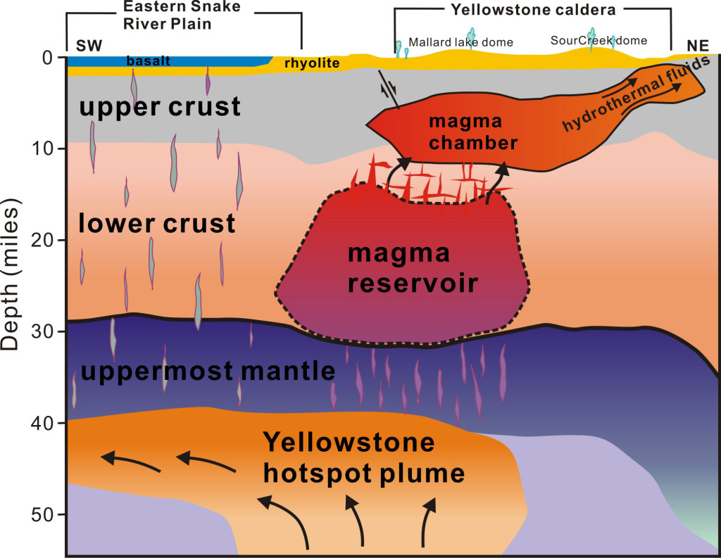 YellowstoneMagma_web