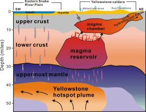 YellowstoneMagma_web