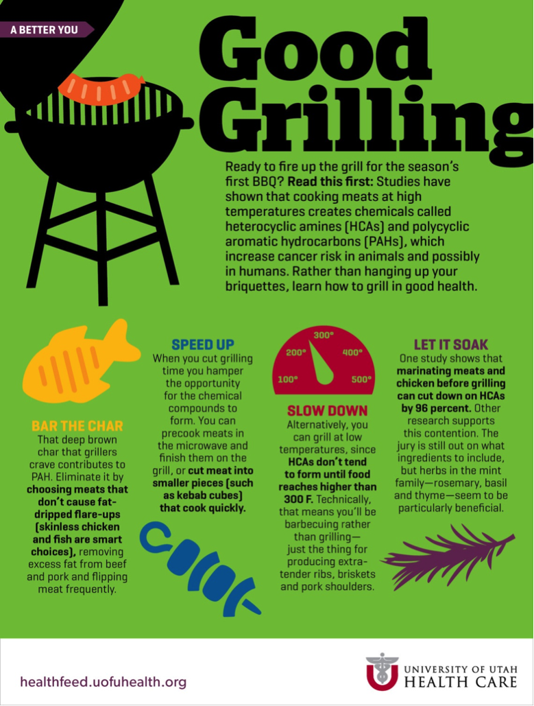 Good Grilling