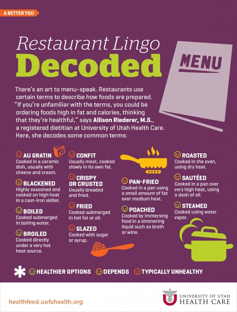 RestaurantLingo