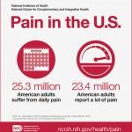 nccih-pain-us