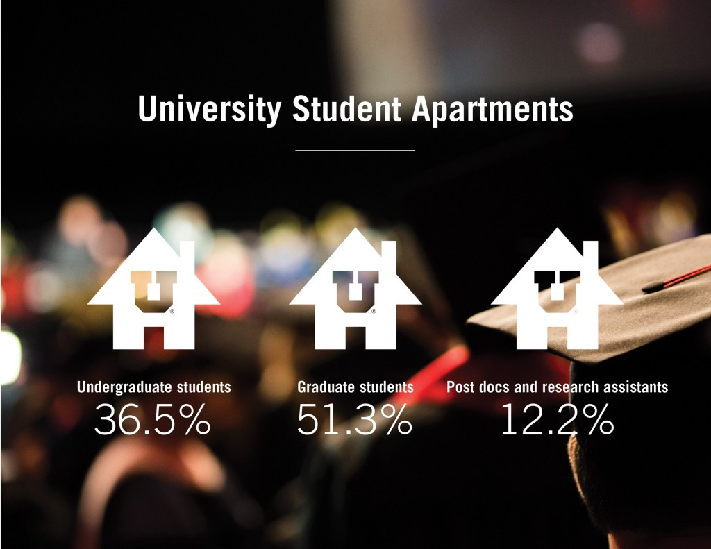USA-infographic