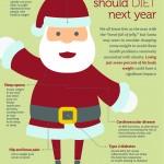 Santa.Diet.Graphic