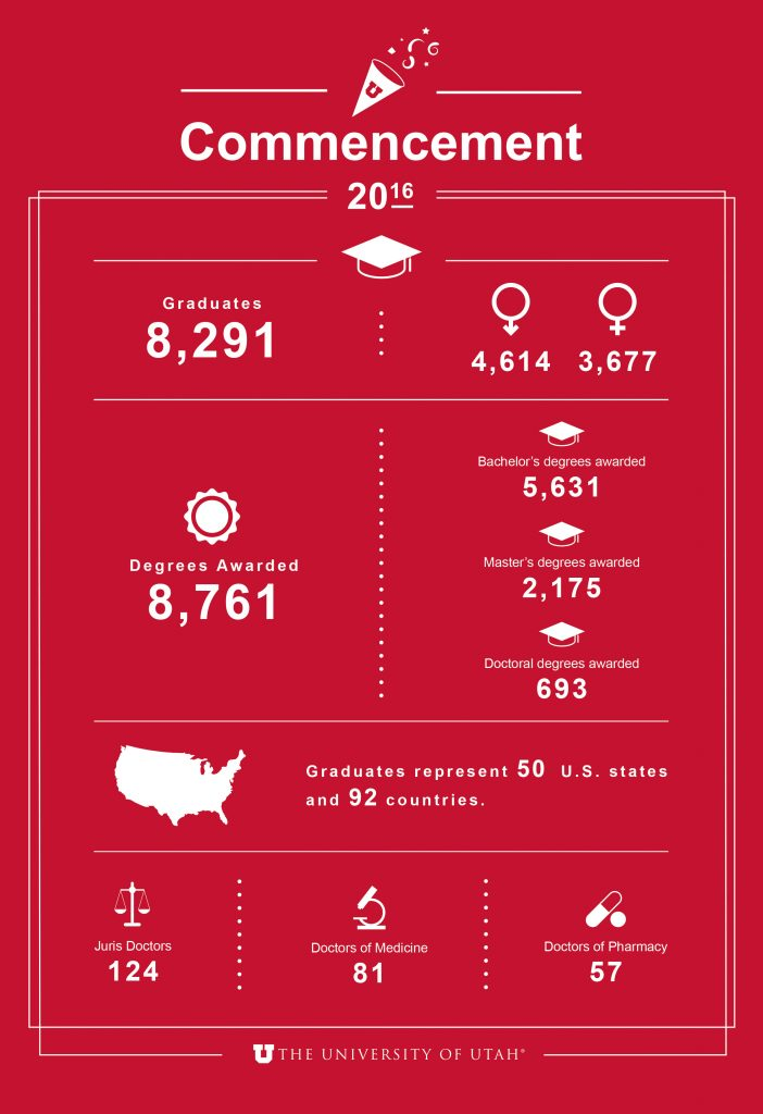 16-0901-2016Commencement-Infographic_v2