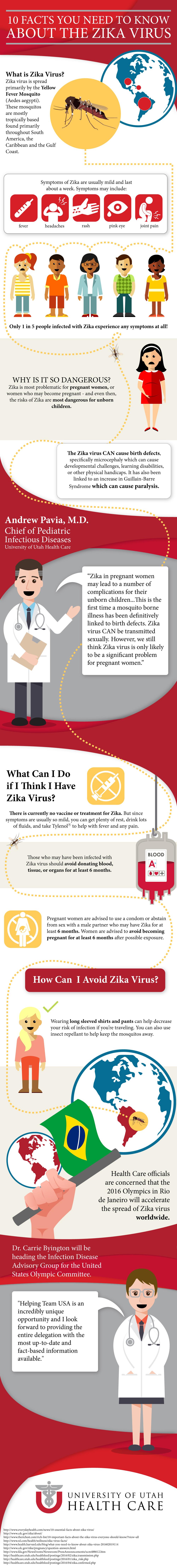 zika.2