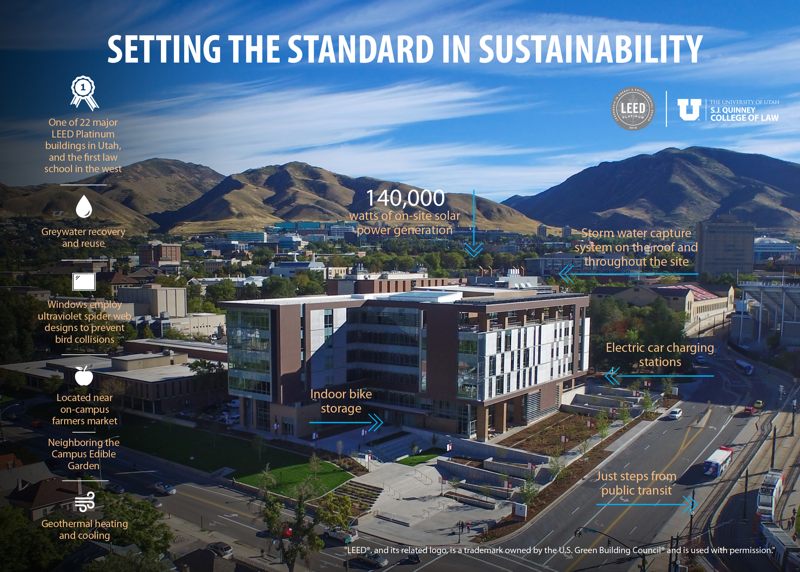17-0041 College of Law Sustainability Infographic FINAL