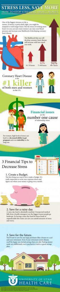 stress-save money.php
