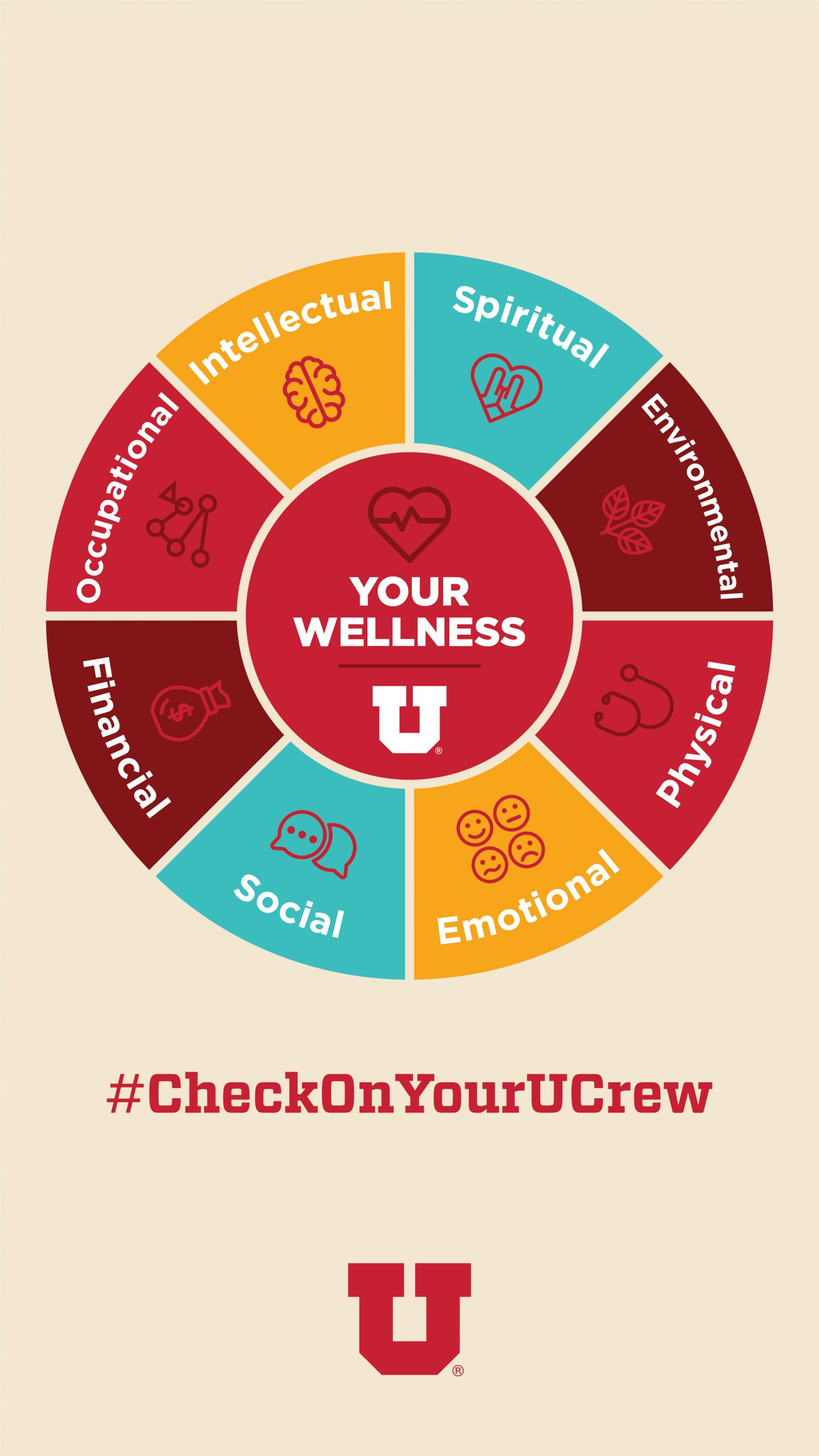 "graphic of a wheel that reads, ""your wellness"" in the center and has pillars of wellness including emotional, social, financial, occupational, intellectual, spiritual, environmental, physical and emotional. bottom reads hashtag check on your U crew."""