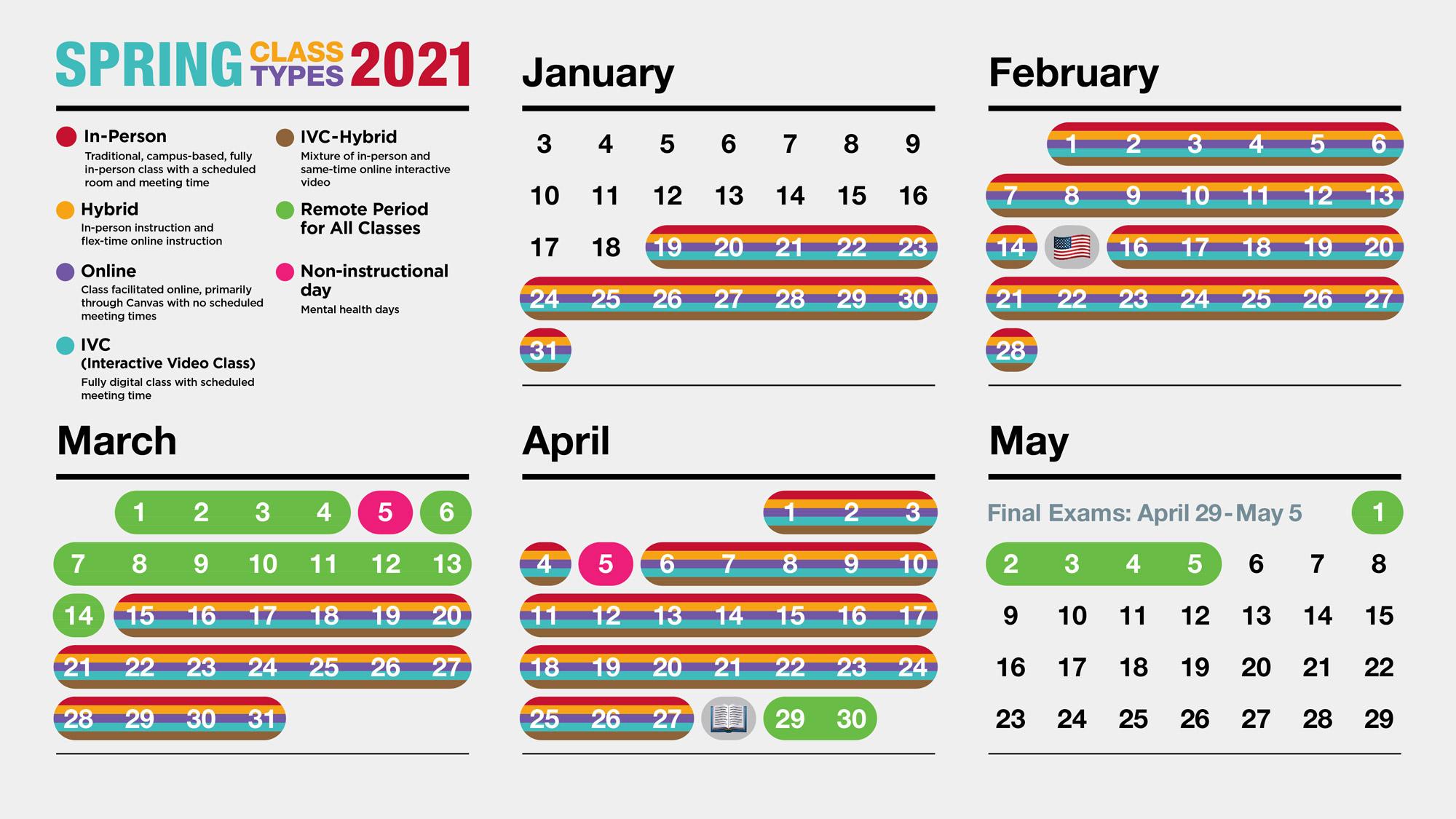 Shaping Spring 2021 | @theU